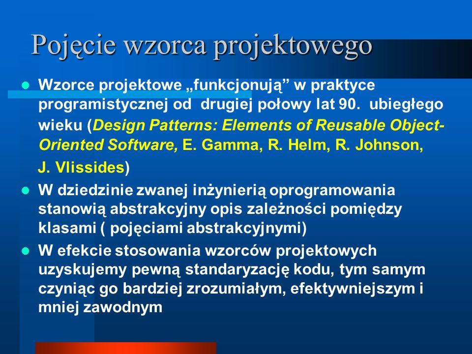 Pojęcie wzorca projektowego Wzorce projektowe funkcjonują w praktyce programistycznej od drugiej połowy lat 90. ubiegłego wieku (Design Patterns: Elem