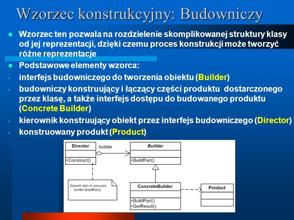 Wzorzec konstrukcyjny: Budowniczy Wzorzec ten pozwala na rozdzielenie skomplikowanej struktury klasy od jej reprezentacji, dzięki czemu proces konstru