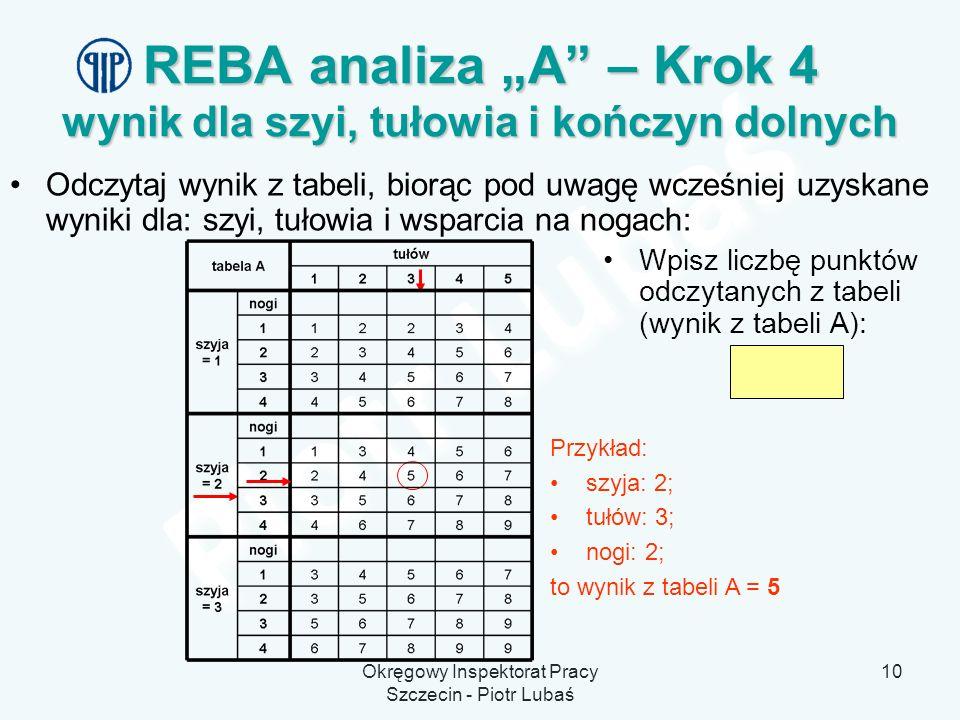 Okręgowy Inspektorat Pracy Szczecin - Piotr Lubaś 10 REBA analiza A – Krok 4 wynik dla szyi, tułowia i kończyn dolnych Odczytaj wynik z tabeli, biorąc