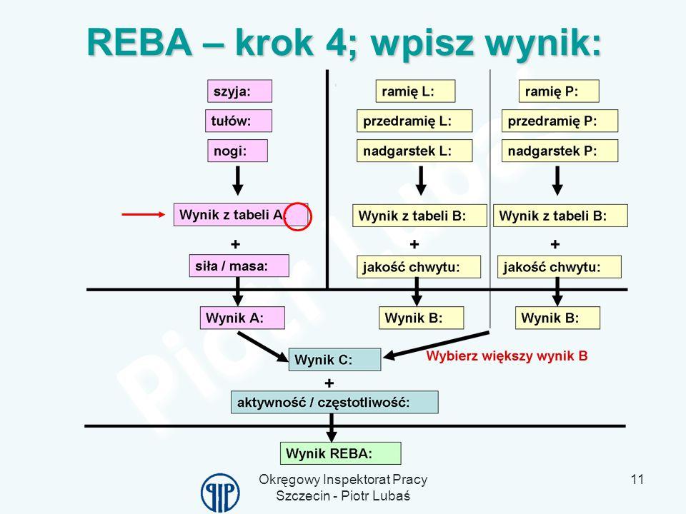 Okręgowy Inspektorat Pracy Szczecin - Piotr Lubaś 11 REBA – krok 4; wpisz wynik: