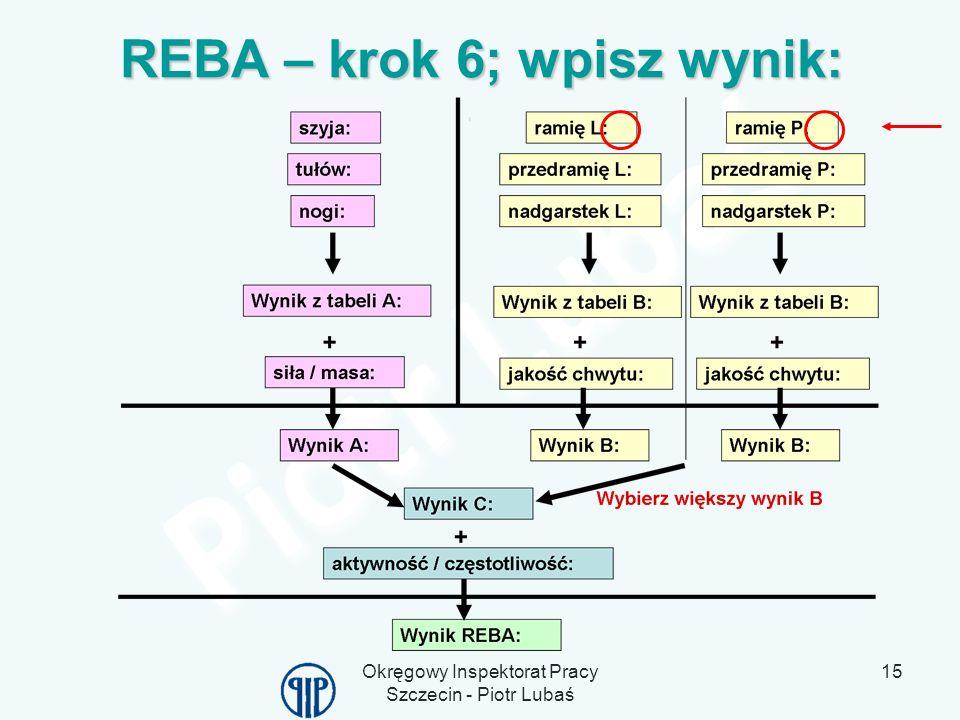 Okręgowy Inspektorat Pracy Szczecin - Piotr Lubaś 15 REBA – krok 6; wpisz wynik: