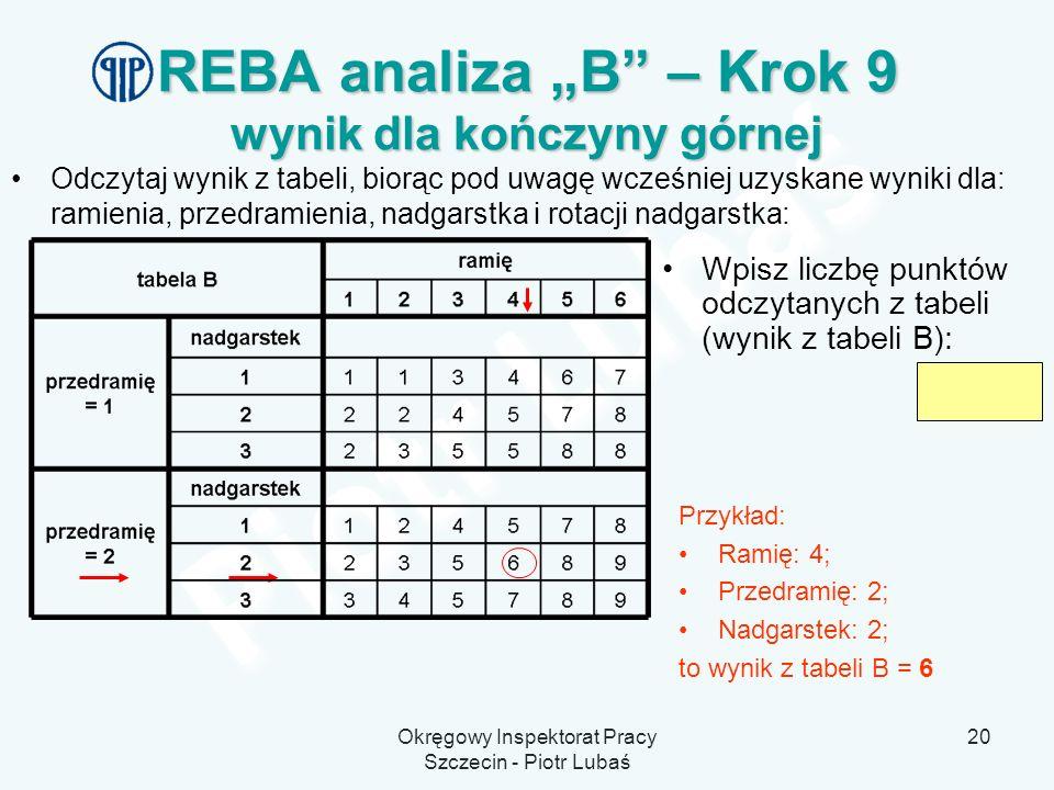 Okręgowy Inspektorat Pracy Szczecin - Piotr Lubaś 20 REBA analiza B – Krok 9 wynik dla kończyny górnej Odczytaj wynik z tabeli, biorąc pod uwagę wcześ