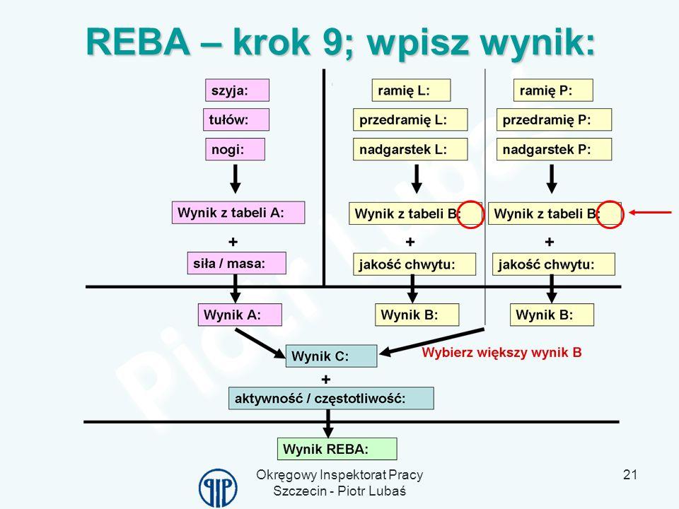 Okręgowy Inspektorat Pracy Szczecin - Piotr Lubaś 21 REBA – krok 9; wpisz wynik: