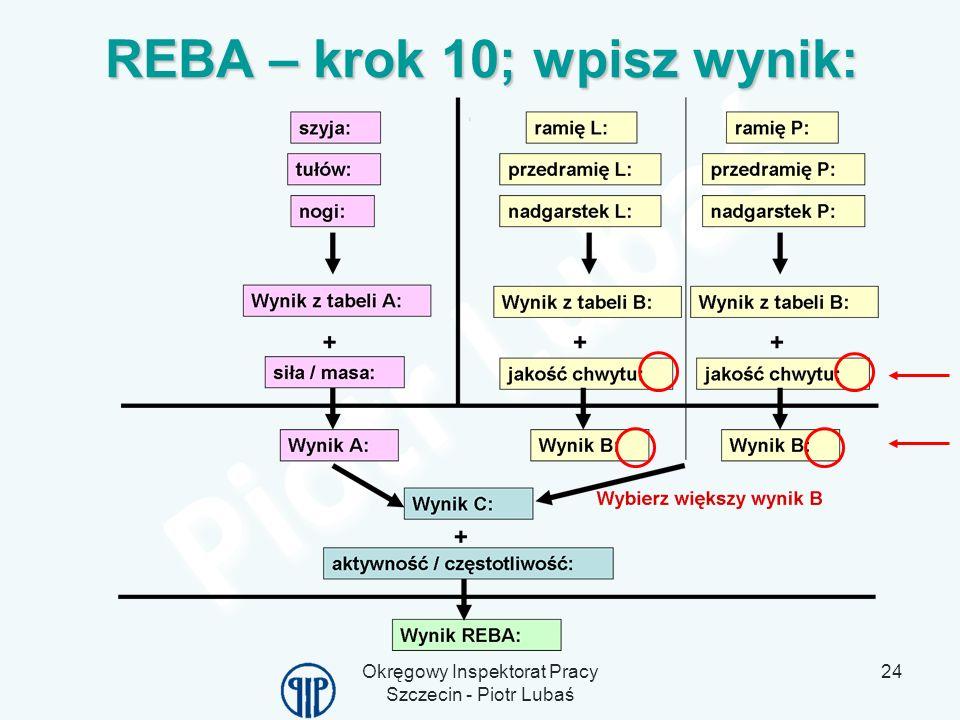 Okręgowy Inspektorat Pracy Szczecin - Piotr Lubaś 24 REBA – krok 10; wpisz wynik: