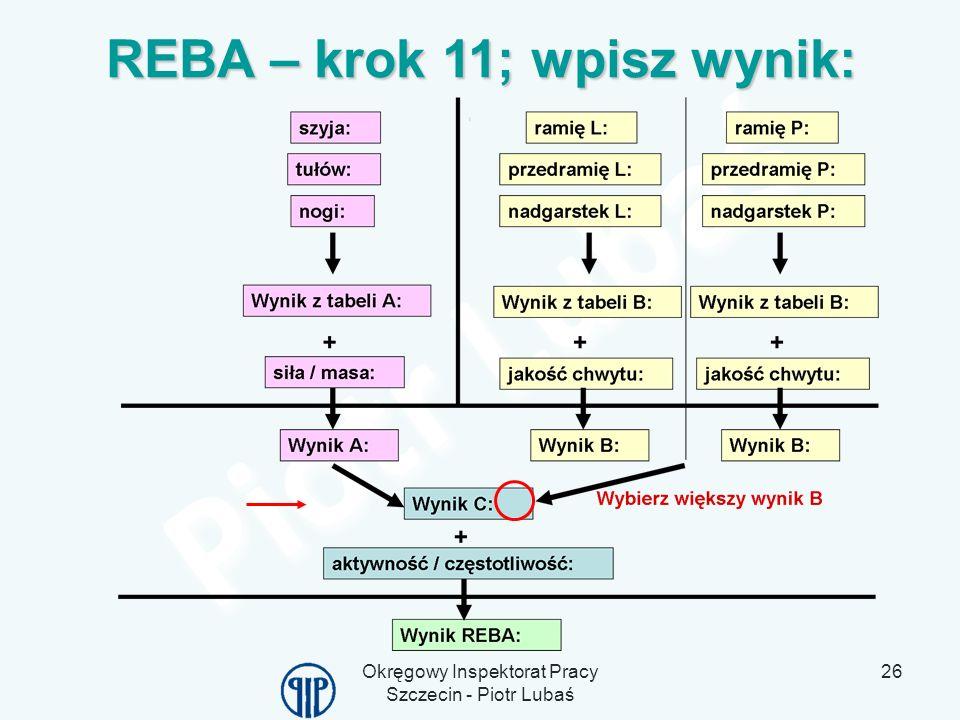Okręgowy Inspektorat Pracy Szczecin - Piotr Lubaś 26 REBA – krok 11; wpisz wynik: