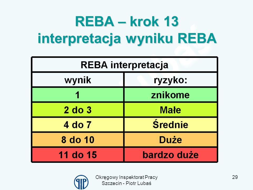 Okręgowy Inspektorat Pracy Szczecin - Piotr Lubaś 29 REBA – krok 13 interpretacja wyniku REBA
