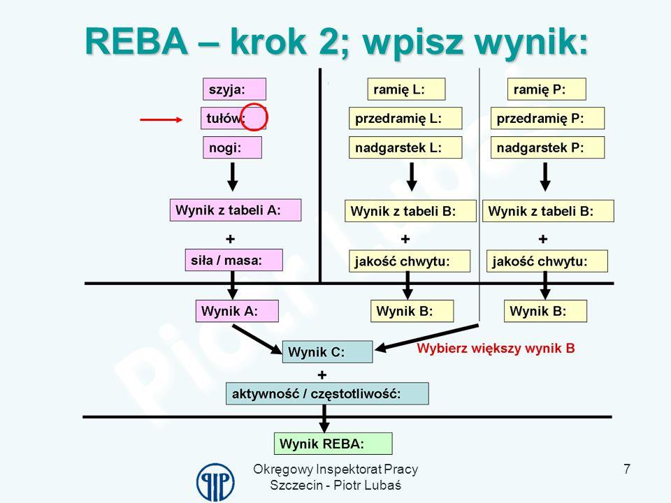 Okręgowy Inspektorat Pracy Szczecin - Piotr Lubaś 7 REBA – krok 2; wpisz wynik: