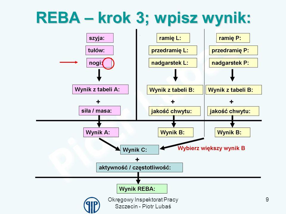 Okręgowy Inspektorat Pracy Szczecin - Piotr Lubaś 9 REBA – krok 3; wpisz wynik:
