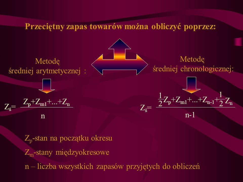 Przeciętny zapas towarów można obliczyć poprzez: Metodę średniej arytmetycznej : Zś=Zś= Z p +Z m1 +...+Z n n Metodę średniej chronologicznej: Zś=Zś= 1