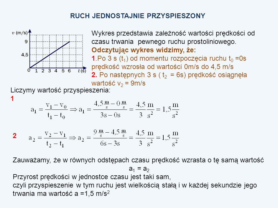 Wykres przedstawia zależność wartości prędkości od czasu trwania pewnego ruchu prostoliniowego. Odczytując wykres widzimy, że: 1.Po 3 s (t 1 ) od mome