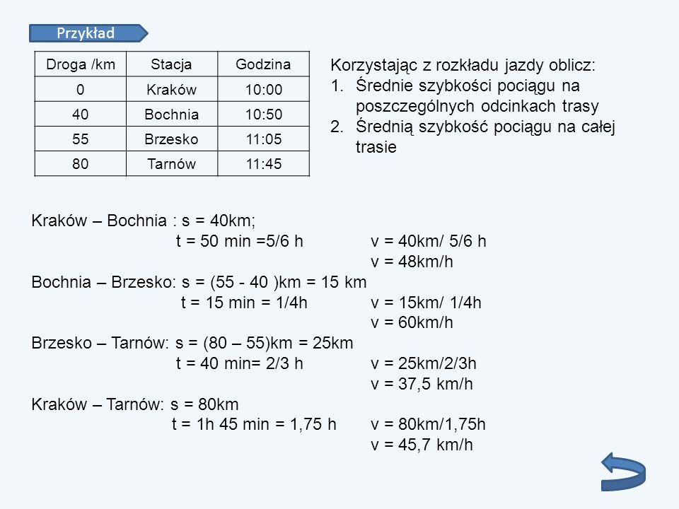 Przykład Droga /kmStacjaGodzina 0Kraków10:00 40Bochnia10:50 55Brzesko11:05 80Tarnów11:45 Korzystając z rozkładu jazdy oblicz: 1.Średnie szybkości poci