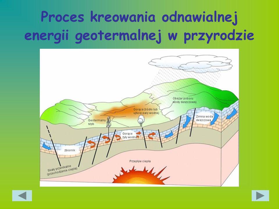 Proces kreowania odnawialnej energii geotermalnej w przyrodzie
