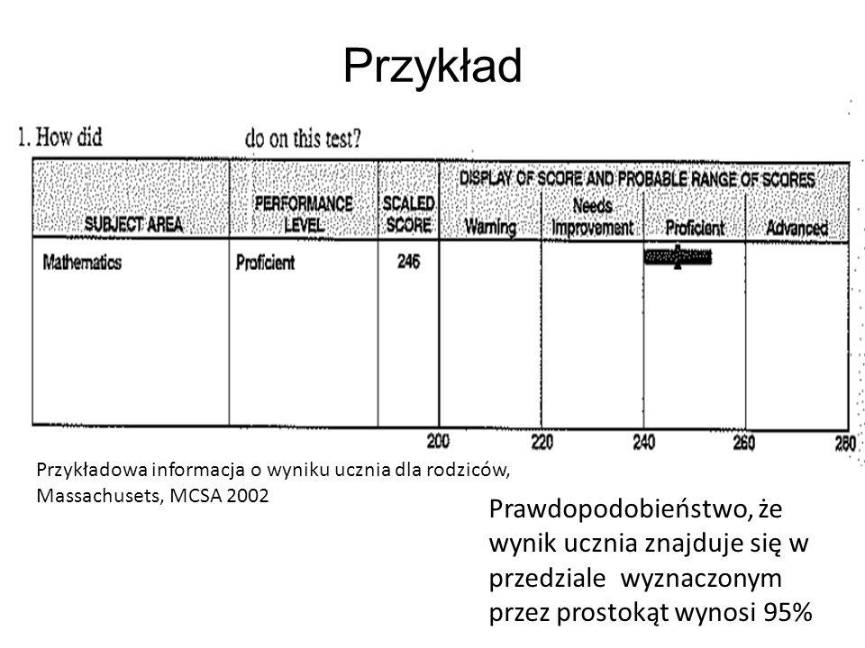 Przykład Przykładowa informacja o wyniku ucznia dla rodziców, Massachusets, MCSA 2002 Prawdopodobieństwo, że wynik ucznia znajduje się w przedziale wy