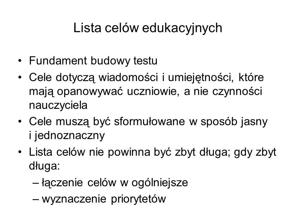 Lista celów edukacyjnych Fundament budowy testu Cele dotyczą wiadomości i umiejętności, które mają opanowywać uczniowie, a nie czynności nauczyciela C