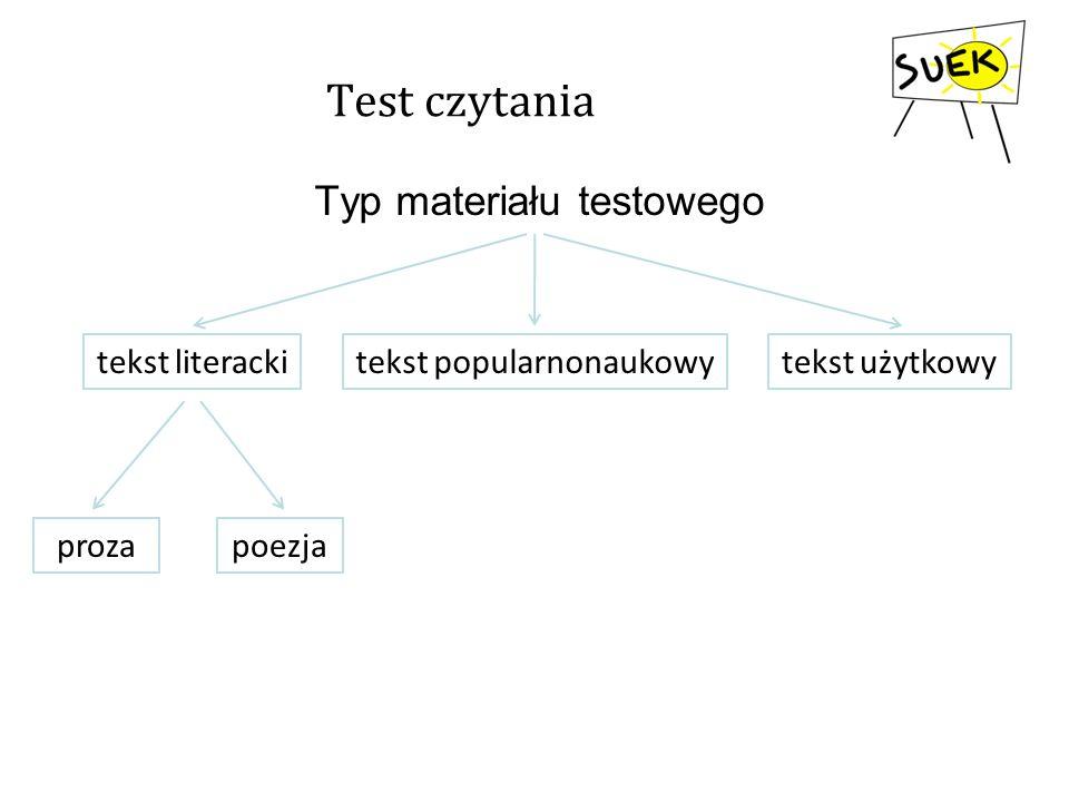 Test czytania Typ materiału testowego tekst literackitekst popularnonaukowy prozapoezja tekst użytkowy