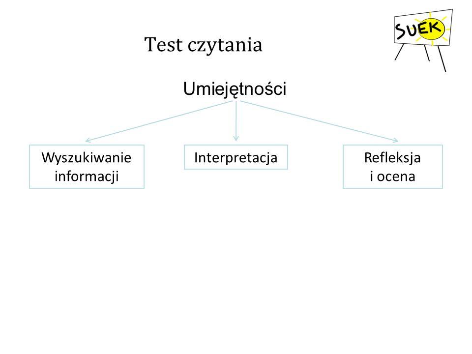 Test czytania Umiejętności Wyszukiwanie informacji InterpretacjaRefleksja i ocena