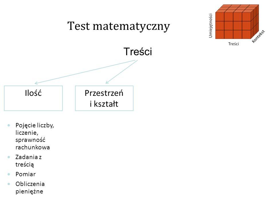 Test matematyczny Treści IlośćPrzestrzeń i kształt Pojęcie liczby, liczenie, sprawność rachunkowa Zadania z treścią Pomiar Obliczenia pieniężne