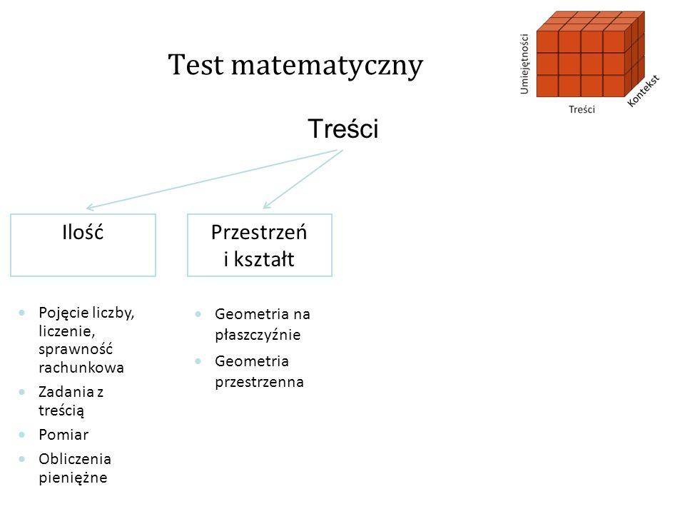 Test matematyczny Treści IlośćPrzestrzeń i kształt Pojęcie liczby, liczenie, sprawność rachunkowa Zadania z treścią Pomiar Obliczenia pieniężne Geomet