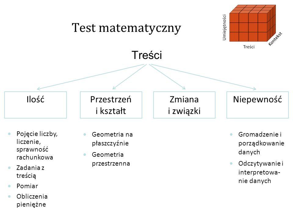 Test matematyczny Treści IlośćPrzestrzeń i kształt Zmiana i związki Pojęcie liczby, liczenie, sprawność rachunkowa Zadania z treścią Pomiar Obliczenia