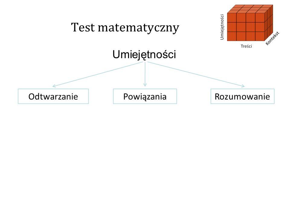 Test matematyczny Umiejętności OdtwarzaniePowiązaniaRozumowanie