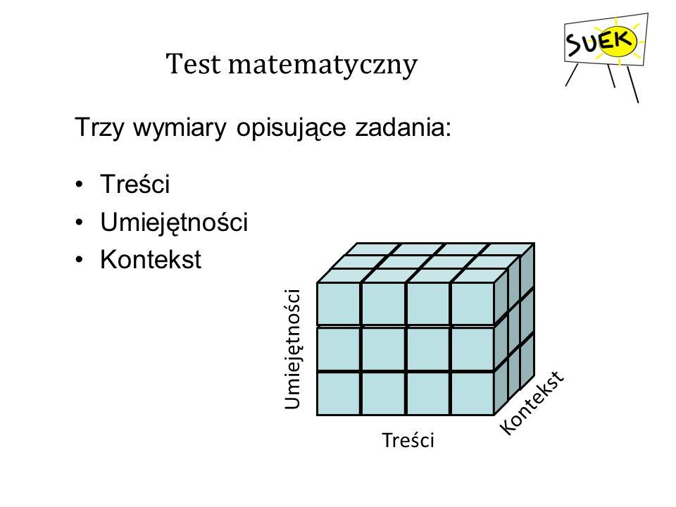 Test matematyczny Trzy wymiary opisujące zadania: Treści Umiejętności Kontekst Treści Umiejętności Kontekst