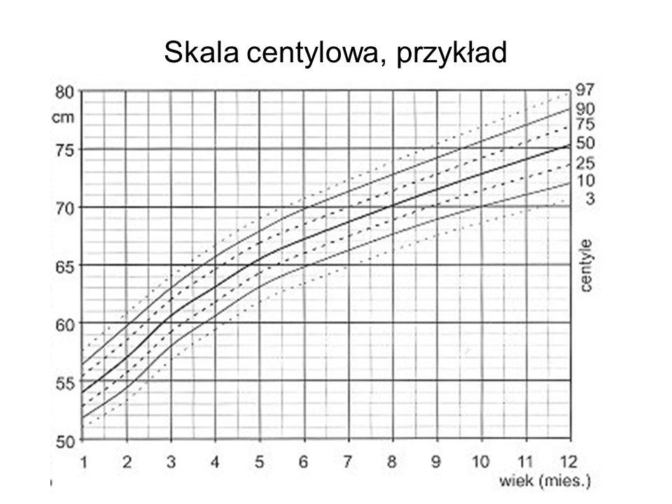 Skala centylowa, przykład