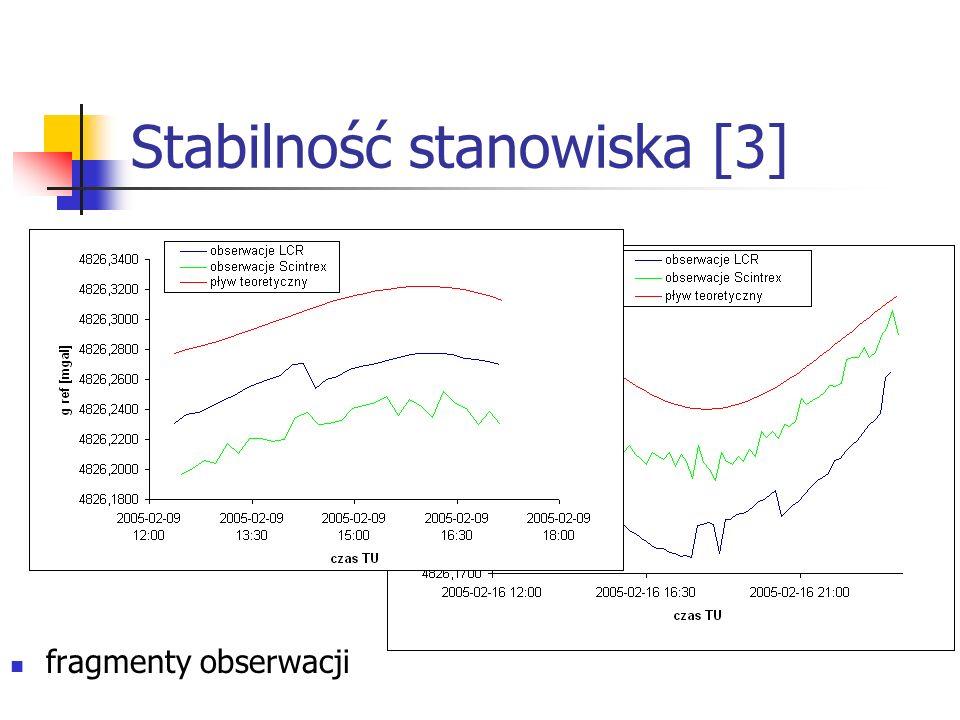 Stabilność stanowiska [3] fragmenty obserwacji