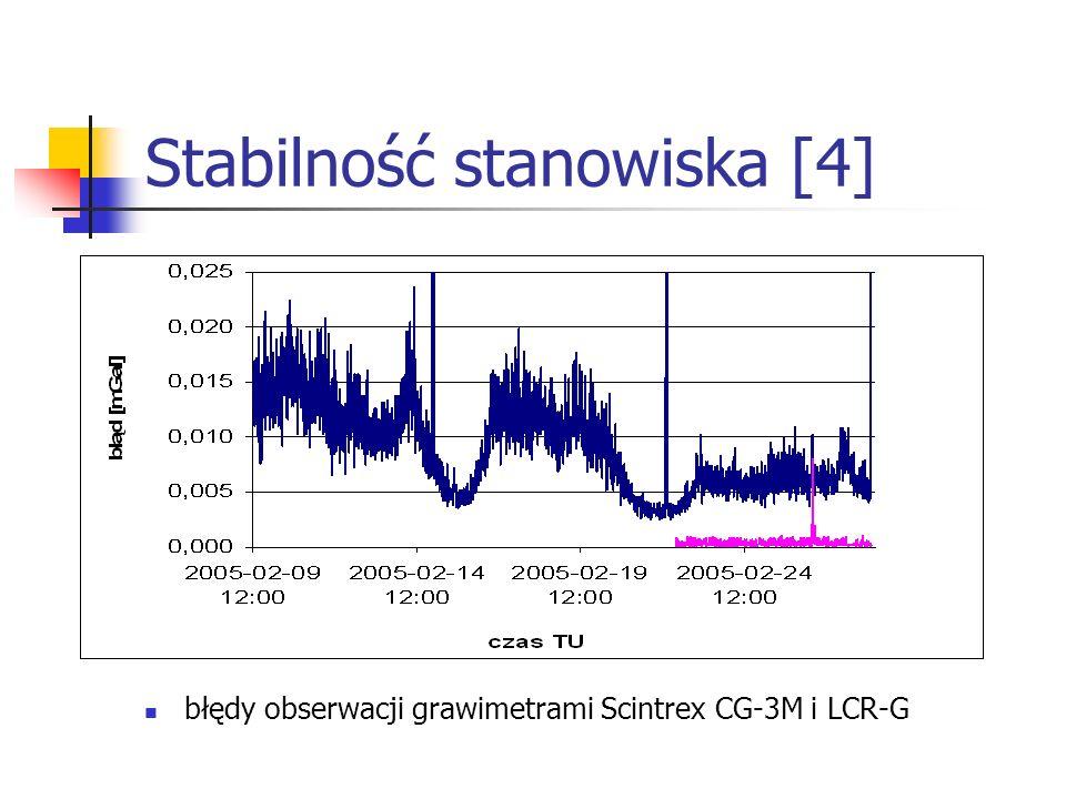 Stabilność stanowiska [4] błędy obserwacji grawimetrami Scintrex CG-3M i LCR-G