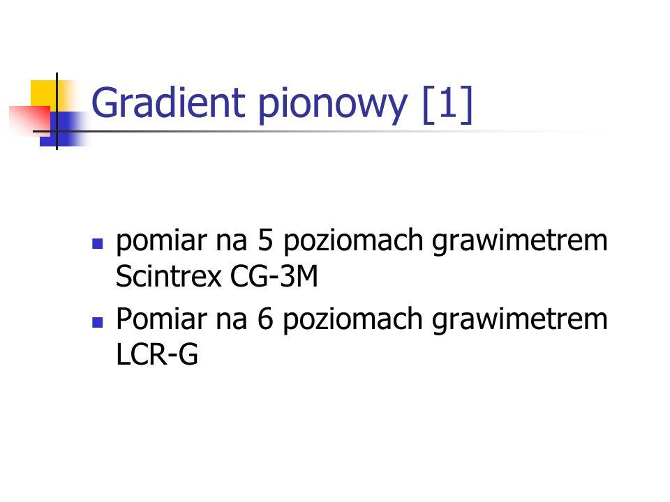 Gradient pionowy [1] pomiar na 5 poziomach grawimetrem Scintrex CG-3M Pomiar na 6 poziomach grawimetrem LCR-G