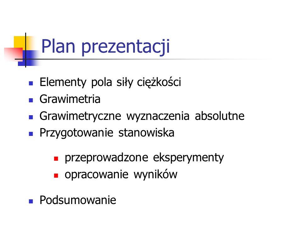 Plan prezentacji Elementy pola siły ciężkości Grawimetria Grawimetryczne wyznaczenia absolutne Przygotowanie stanowiska Podsumowanie przeprowadzone ek