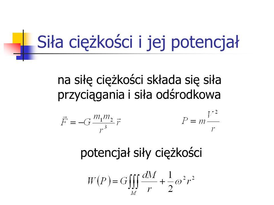Pierwsze pochodne potencjału siły ciężkości jednostki w układzie SI 1ms -2 1 Gal = 10 -2 ms -2