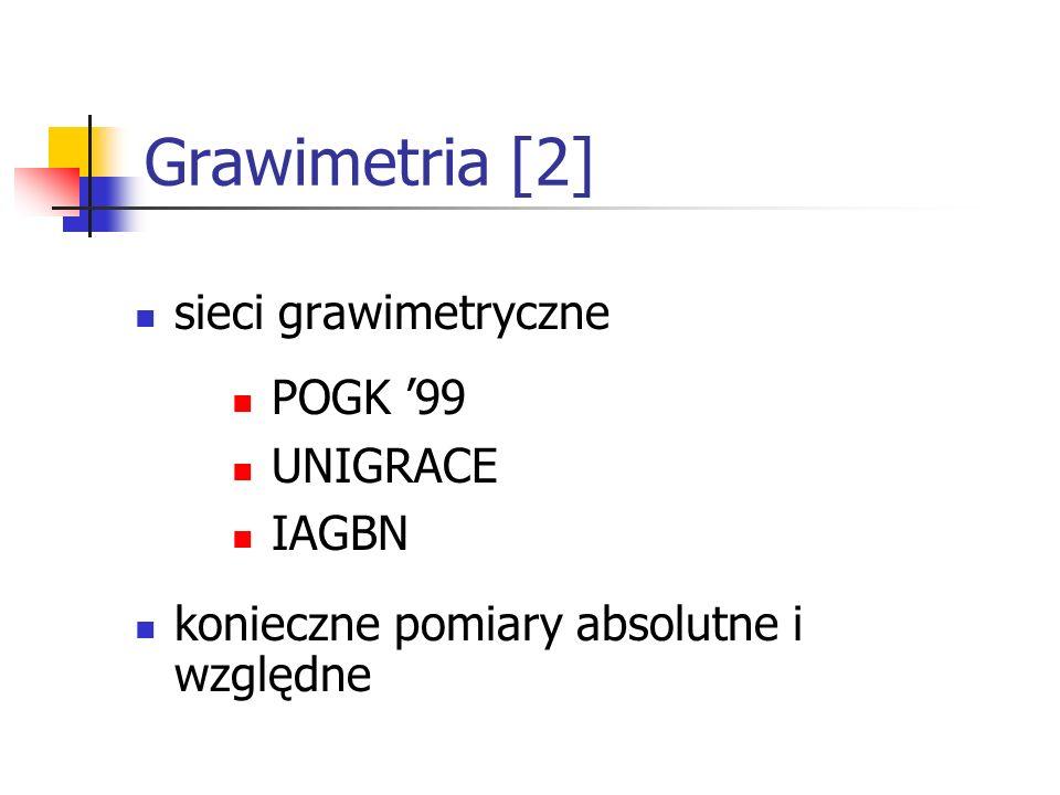 Grawimetria [2] sieci grawimetryczne konieczne pomiary absolutne i względne POGK 99 UNIGRACE IAGBN