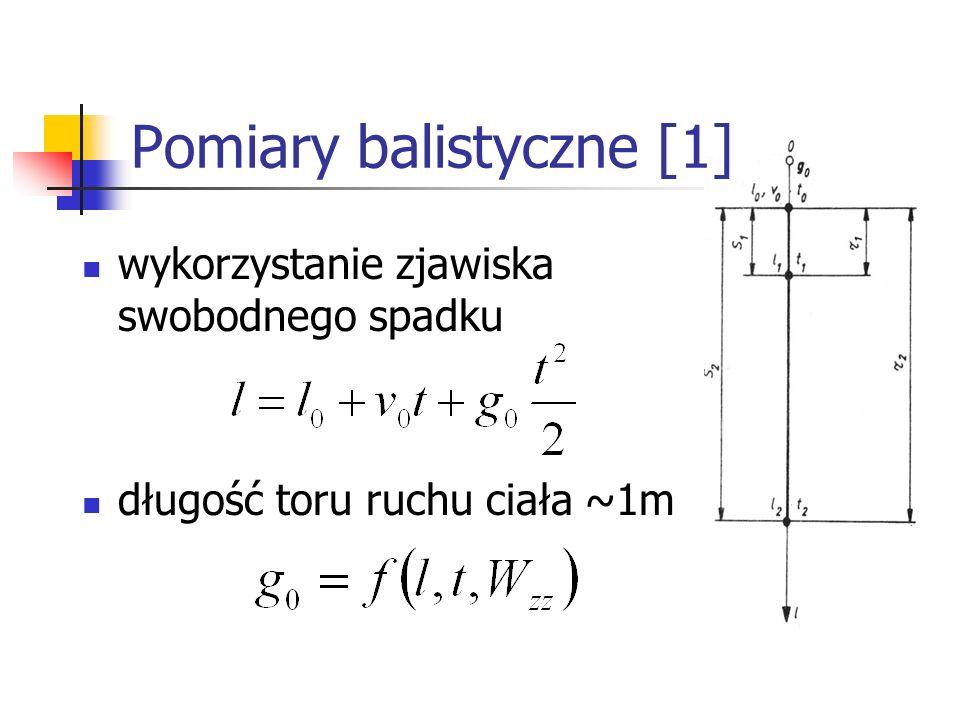 Pomiary balistyczne [1] wykorzystanie zjawiska swobodnego spadku długość toru ruchu ciała ~1m