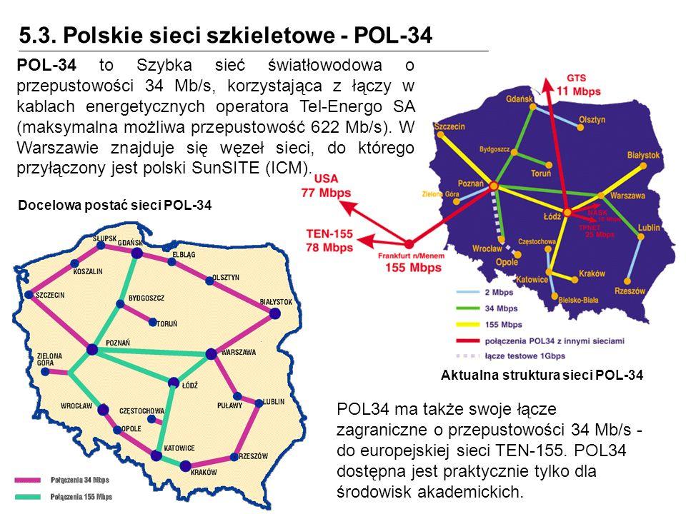 5.3. Polskie sieci szkieletowe - POL-34 Aktualna struktura sieci POL-34 Docelowa postać sieci POL-34 POL-34 to Szybka sieć światłowodowa o przepustowo