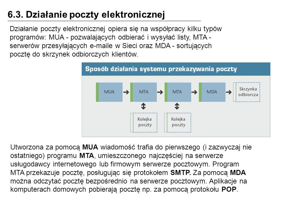 6.3. Działanie poczty elektronicznej Działanie poczty elektronicznej opiera się na współpracy kilku typów programów: MUA - pozwalających odbierać i wy