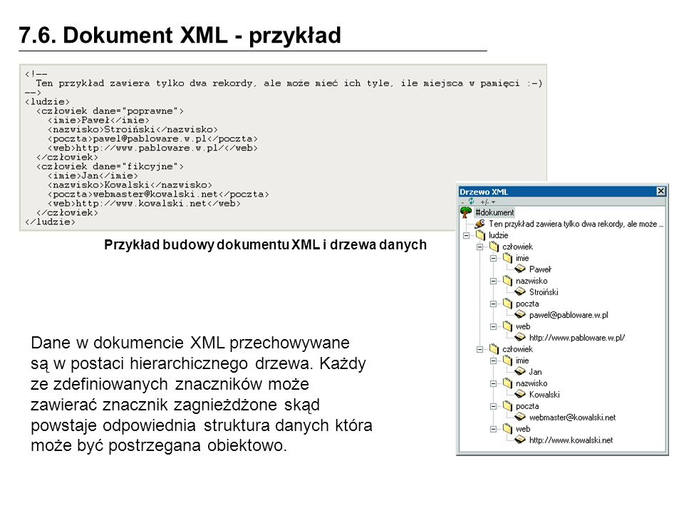 7.6. Dokument XML - przykład Przykład budowy dokumentu XML i drzewa danych Dane w dokumencie XML przechowywane są w postaci hierarchicznego drzewa. Ka