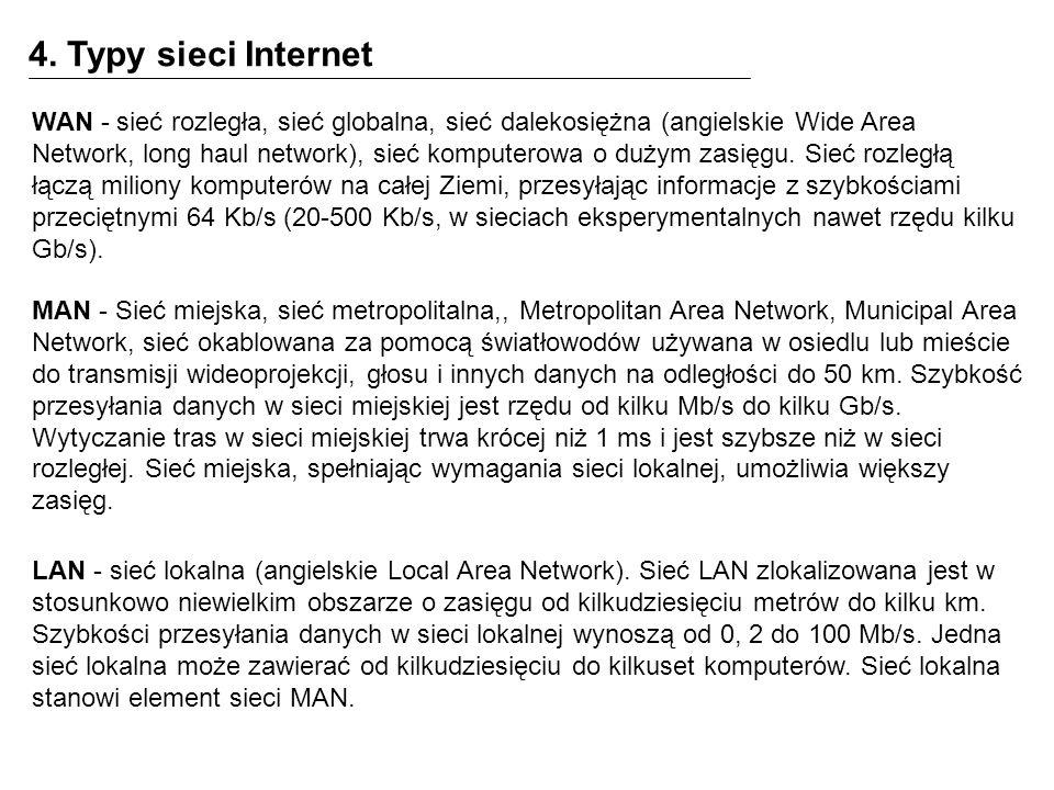 4. Typy sieci Internet WAN - sieć rozległa, sieć globalna, sieć dalekosiężna (angielskie Wide Area Network, long haul network), sieć komputerowa o duż
