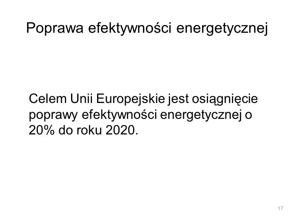Poprawa efektywności energetycznej Celem Unii Europejskie jest osiągnięcie poprawy efektywności energetycznej o 20% do roku 2020. 17