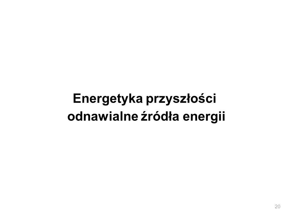 Energetyka przyszłości odnawialne źródła energii 20