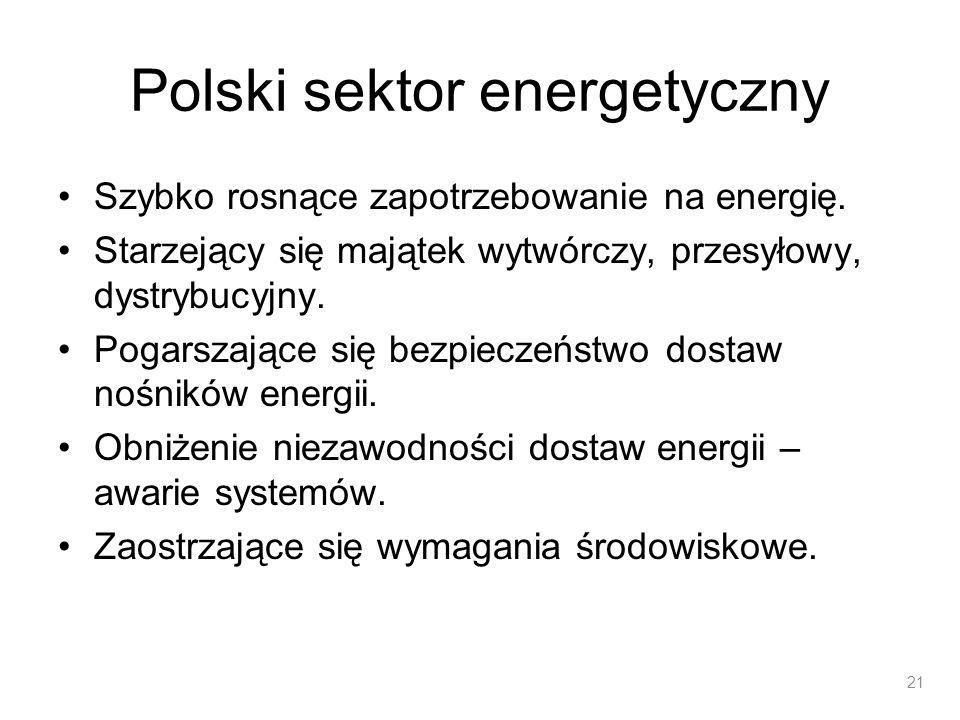 Polski sektor energetyczny Szybko rosnące zapotrzebowanie na energię. Starzejący się majątek wytwórczy, przesyłowy, dystrybucyjny. Pogarszające się be