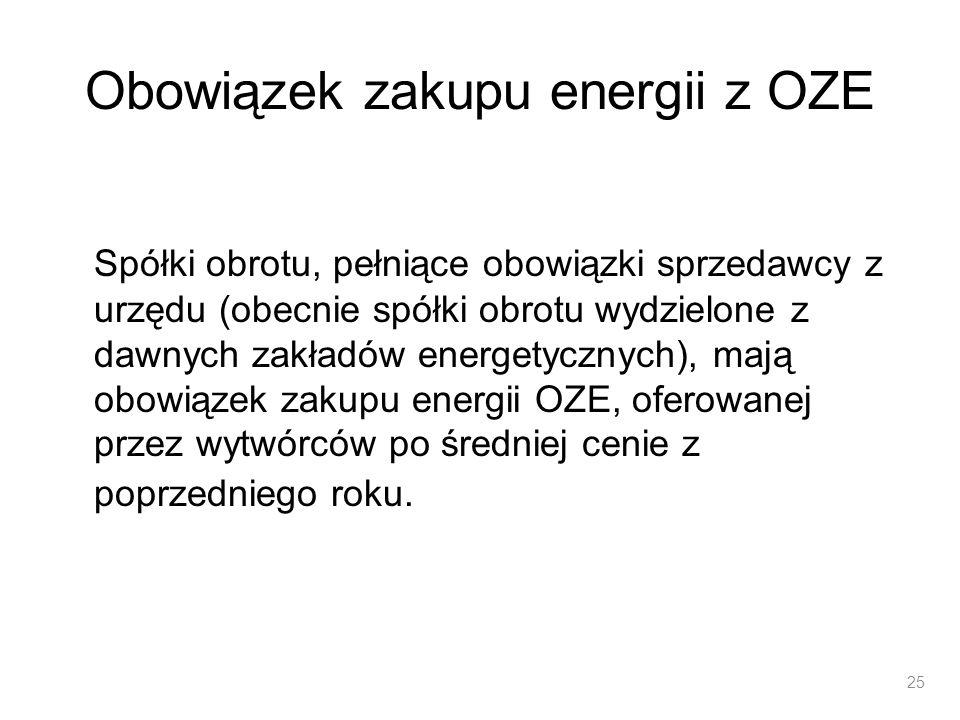 Obowiązek zakupu energii z OZE Spółki obrotu, pełniące obowiązki sprzedawcy z urzędu (obecnie spółki obrotu wydzielone z dawnych zakładów energetyczny