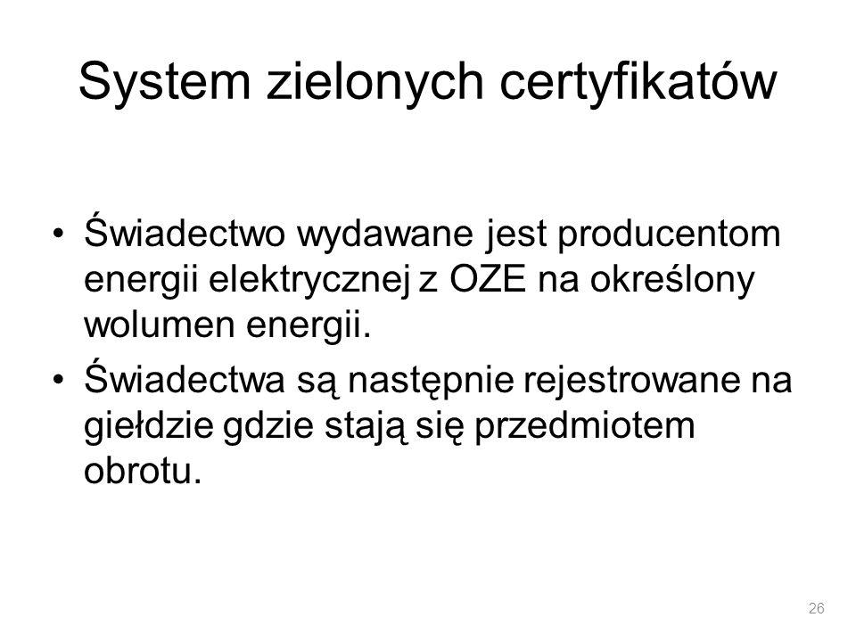 System zielonych certyfikatów Świadectwo wydawane jest producentom energii elektrycznej z OZE na określony wolumen energii. Świadectwa są następnie re