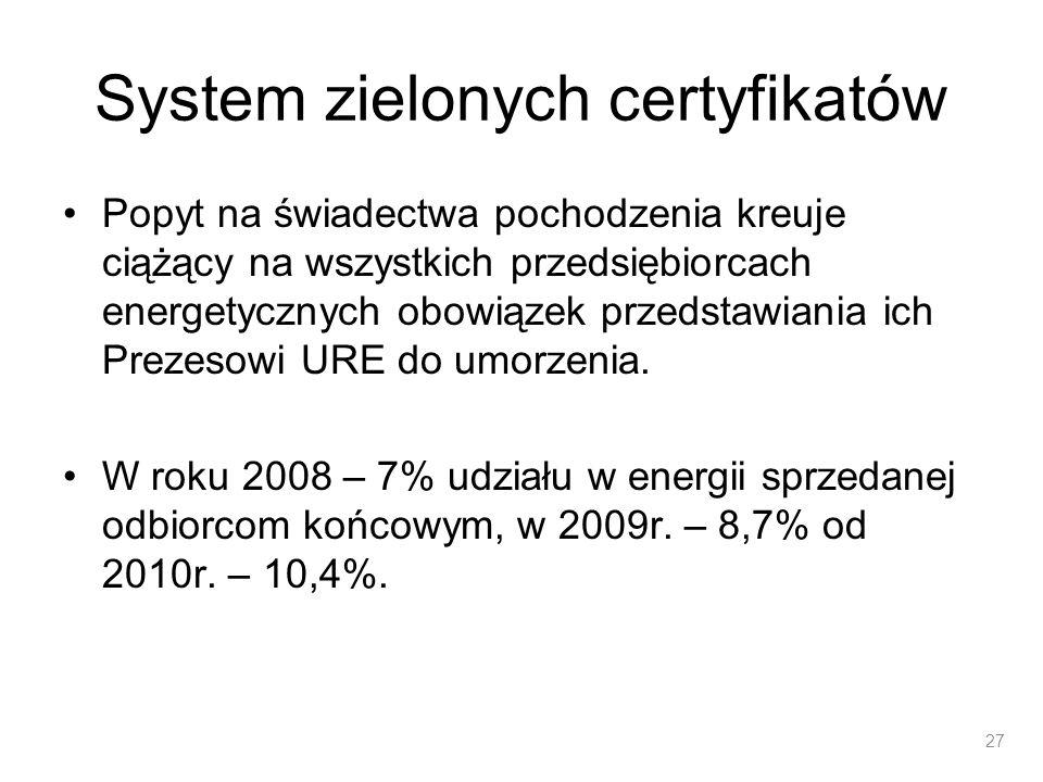System zielonych certyfikatów Popyt na świadectwa pochodzenia kreuje ciążący na wszystkich przedsiębiorcach energetycznych obowiązek przedstawiania ic