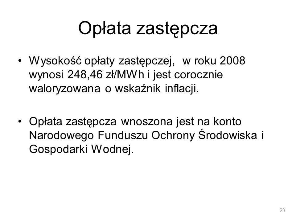 Opłata zastępcza Wysokość opłaty zastępczej, w roku 2008 wynosi 248,46 zł/MWh i jest corocznie waloryzowana o wskaźnik inflacji. Opłata zastępcza wnos