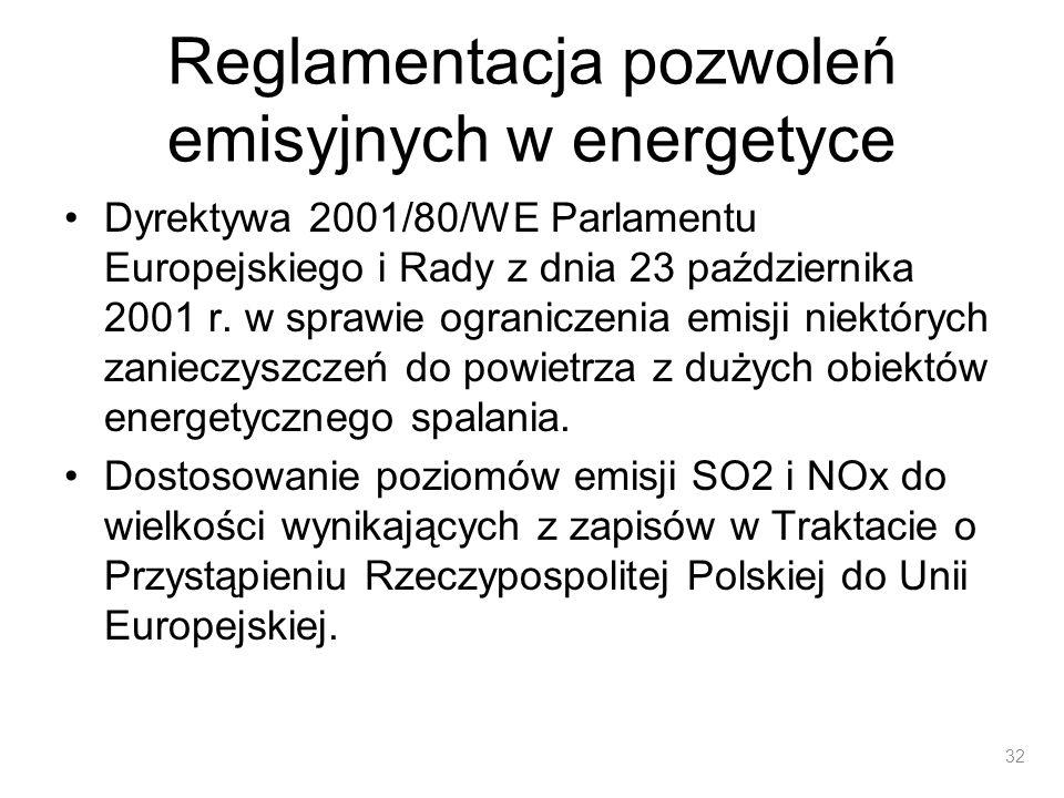 Reglamentacja pozwoleń emisyjnych w energetyce Dyrektywa 2001/80/WE Parlamentu Europejskiego i Rady z dnia 23 października 2001 r. w sprawie ogranicze