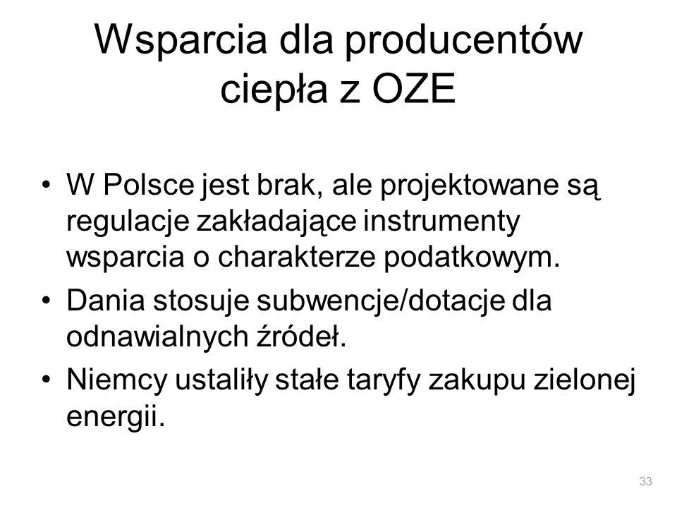 Wsparcia dla producentów ciepła z OZE W Polsce jest brak, ale projektowane są regulacje zakładające instrumenty wsparcia o charakterze podatkowym. Dan
