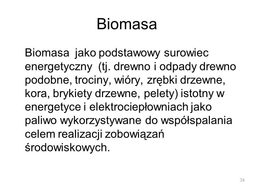 Biomasa Biomasa jako podstawowy surowiec energetyczny (tj. drewno i odpady drewno podobne, trociny, wióry, zrębki drzewne, kora, brykiety drzewne, pel