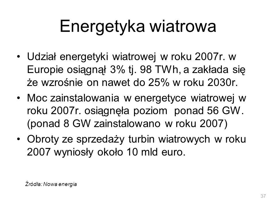 Energetyka wiatrowa Udział energetyki wiatrowej w roku 2007r. w Europie osiągnął 3% tj. 98 TWh, a zakłada się że wzrośnie on nawet do 25% w roku 2030r