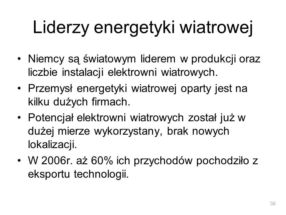 Mapa wietrzności Polski 39