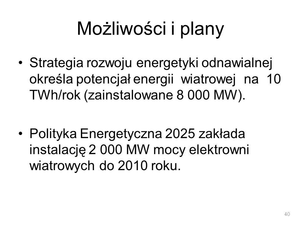 Możliwości i plany Strategia rozwoju energetyki odnawialnej określa potencjał energii wiatrowej na 10 TWh/rok (zainstalowane 8 000 MW). Polityka Energ